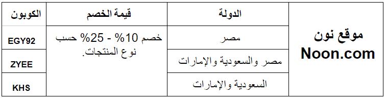 جدول كوبونات خصم نون 2019