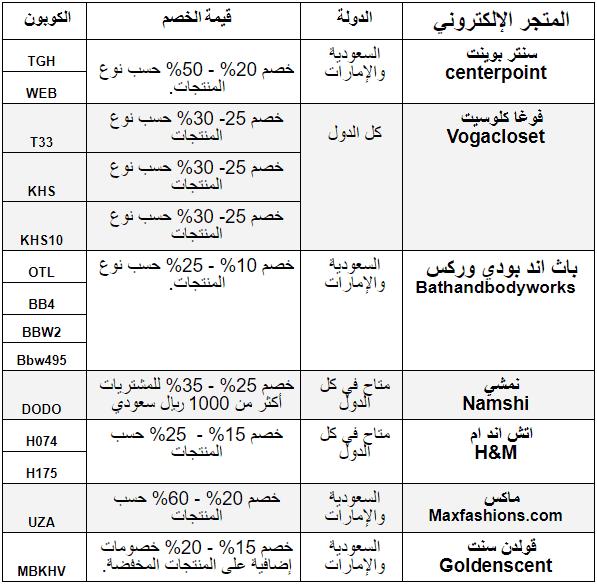 كوبونات وأكواد خصم الجمعة البيضاء 2019 البيضاء