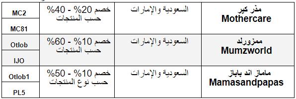 عروض وأكواد خصم مستلزمات الاطفال الجمعة البيضاء