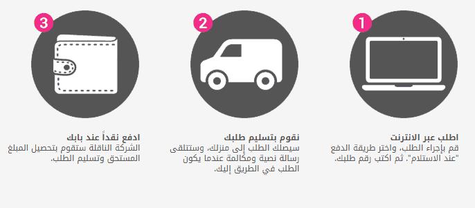 الشراء من كارفور مع كود خصم كارفور 2020